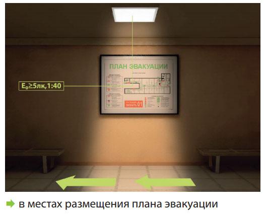 аварийное освещение где размещена схема эвакуации