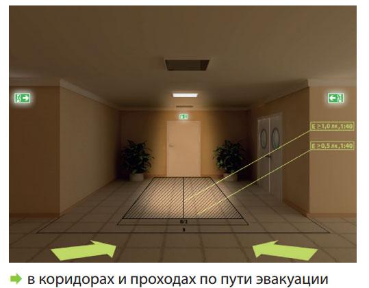 подсветка коридоров и проходов на путях эвакуации