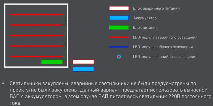 блок аварийного освещения наружной внешней установки
