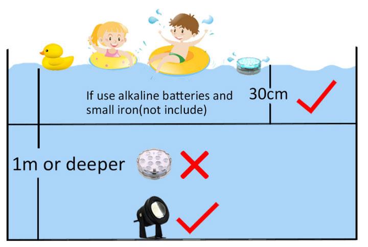 на какую глубину можно устанавливать светильника в бассейн