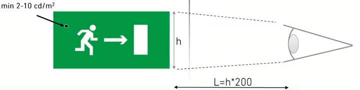 требования к указателям аварийного выхода