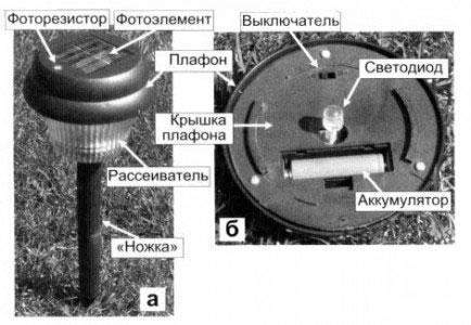 конструкция солнечного светильника