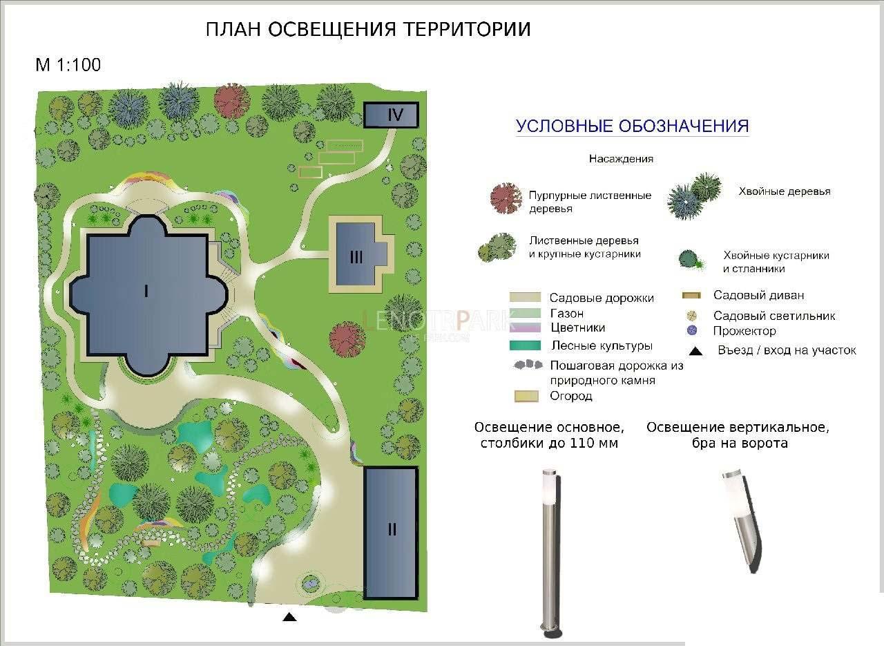 схема уличного освещения загородного участка дома и дачи