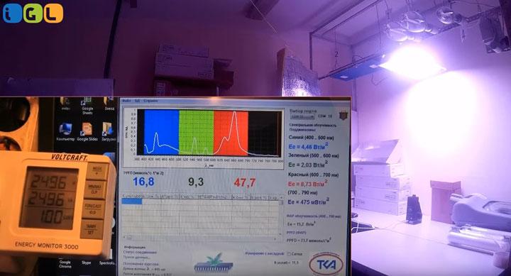 испытание индукционной лампы для растений