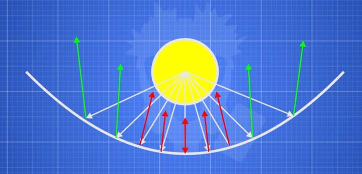 отражатель для инфракрасного обогревателя в виде параболы