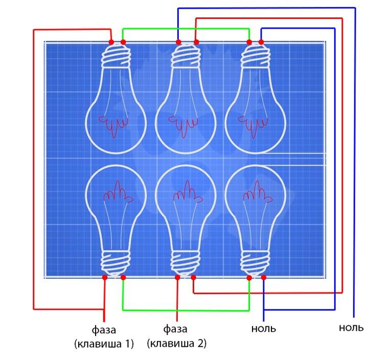 схема подключения самодельного инфракрасного обогревателя из обычных лампочек накаливания
