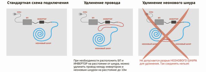 схема подключения неоновой подсветки и холодного неона наращивание проводов