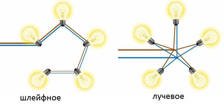шлейфная и лучевая схема подключения ламп накаливания