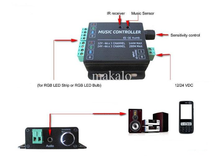 подключение музыкального контроллера напрямую от jack 3,5мм