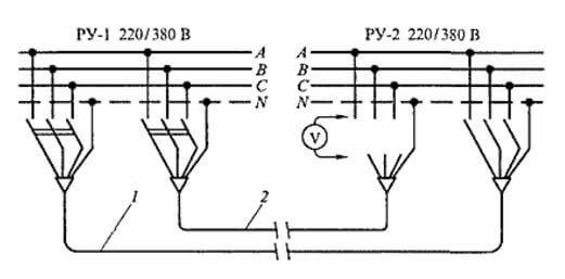 схема фазировки двух вводов 380в