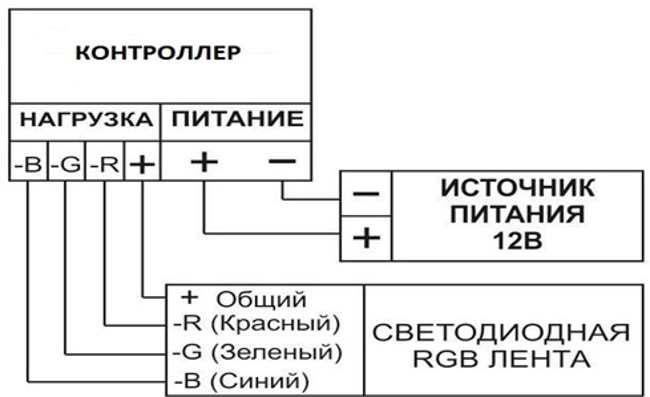схема подключения музыкального контроллера