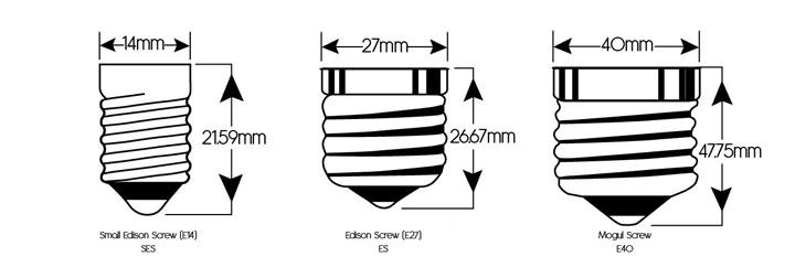 цоколи ламп Е27 и Е14 что означают цифры