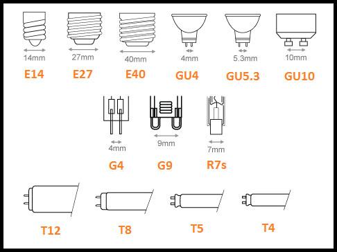 разновидности разъемов для подключения ламп