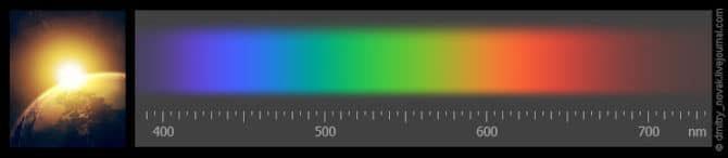 источники света с непрерывным спектром