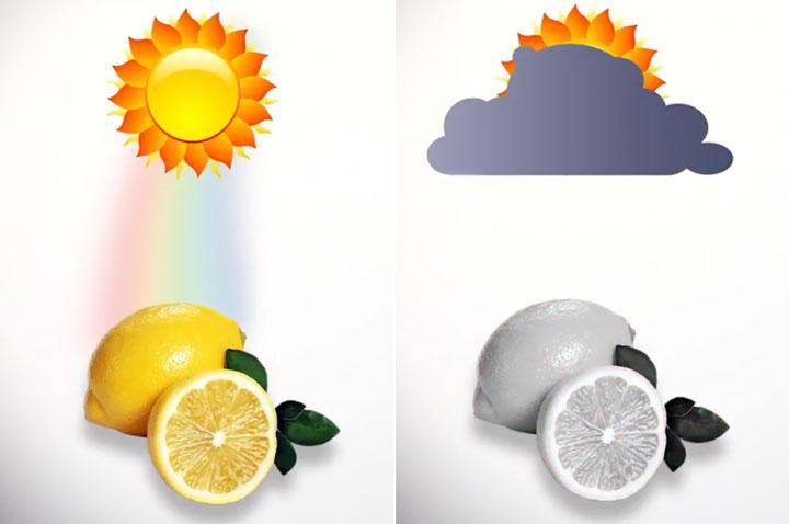 как цвет зависит от освещения индекс цветопередачи CRI