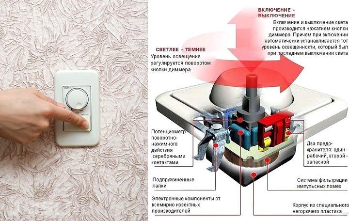 устройство и принцип работы механического диммера