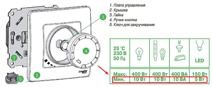 диммеры и минимальная мощность нагрузки