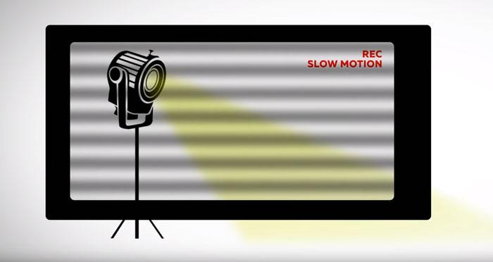 эффект стробоскопа при диммировании и съемки видео