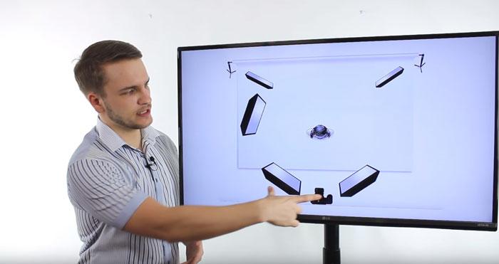голливудская схема освещения для видеоблогеров