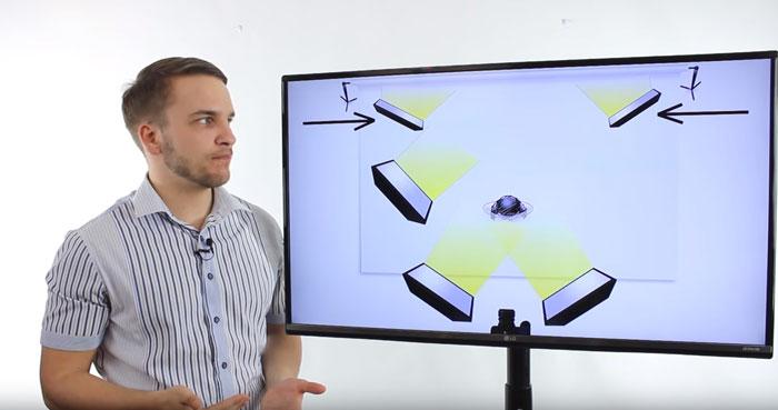флуоресцентные светильники для подсветки фона