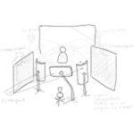 Варианты света для съемки видео в домашних условиях — как лучше выставить и что использовать.