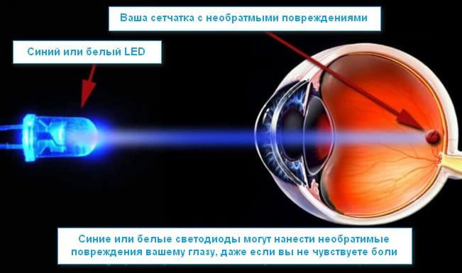ярко направленный свет в глаза