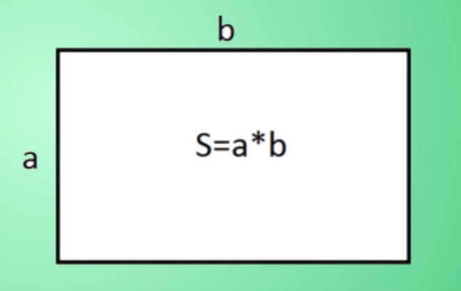 расчет площади прямоугольника