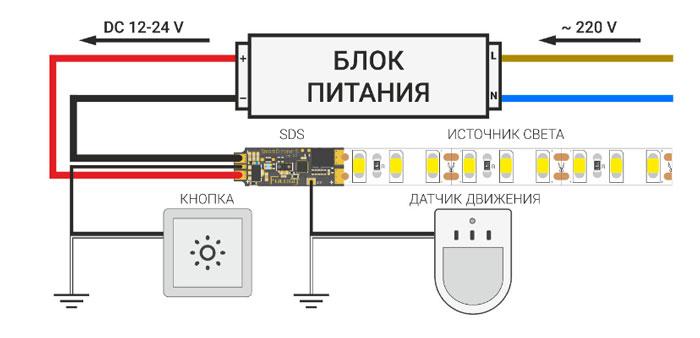 схема подключения диммера Smart Fulogy и датчика движения и выключателя