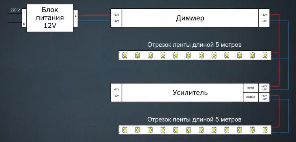 схема подключения усилителя через диммер на светодиодную ленту