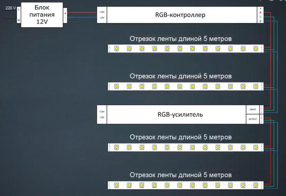 схема подключения усилителя и одного блока питания на светодиодную ленту