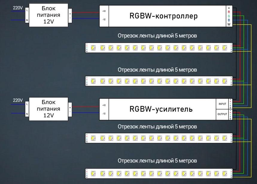 схема подключения светодиодной ленты от усилителя длиной 20м