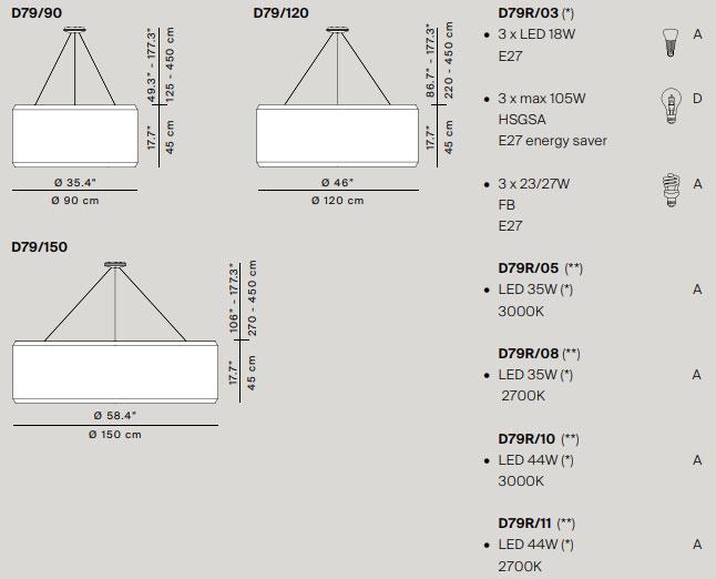 размеры звукопоглощающих светильников silenzio