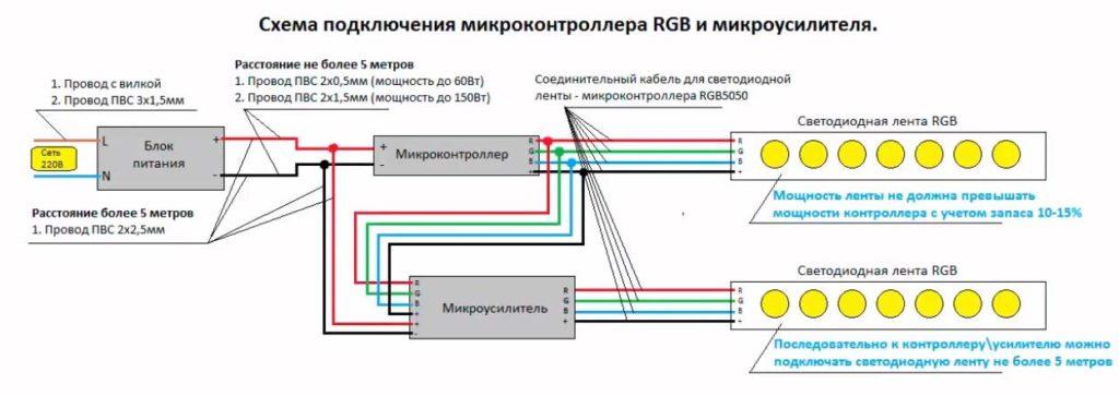 выбор сечение проводов для подключения Led ленты контроллера и усилителя