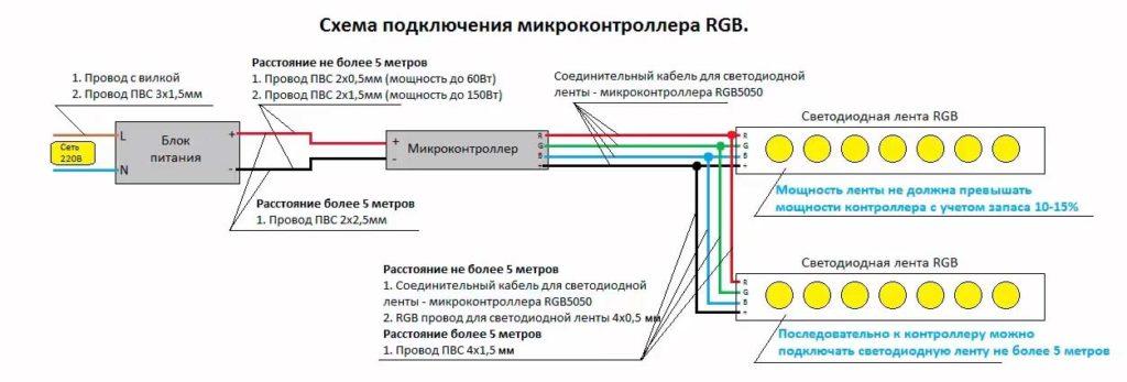 каким проводом подключать светодиодную ленту с блоком питания контроллером и усилителем