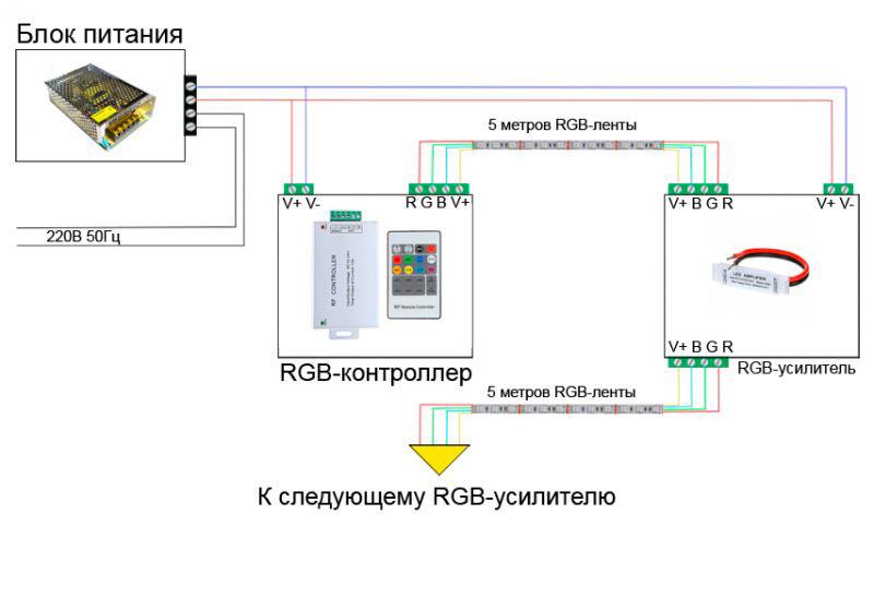 схема подключения усилителя после контроллера