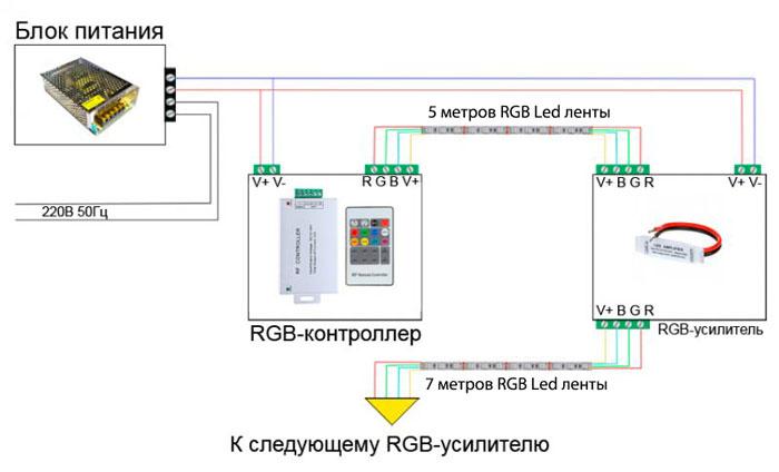 можно ли подключать к RGB усилителю ленту более 5 метров