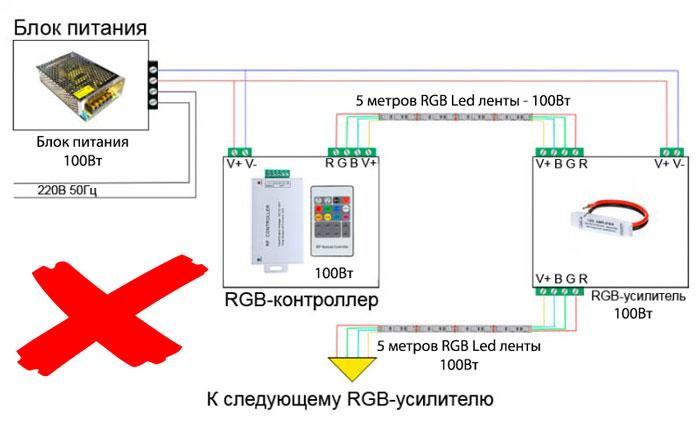 ошибки при подключении RGB усилителя к светодиодной ленте