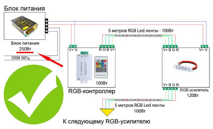 правильная схема подключения RGB усилителя к лед ленте