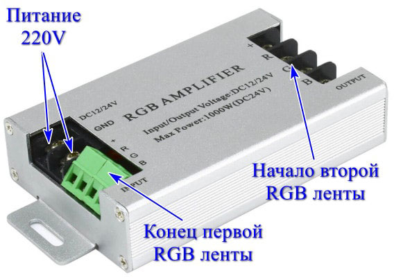 вход и выход с RGB усилителя светодиодной ленты