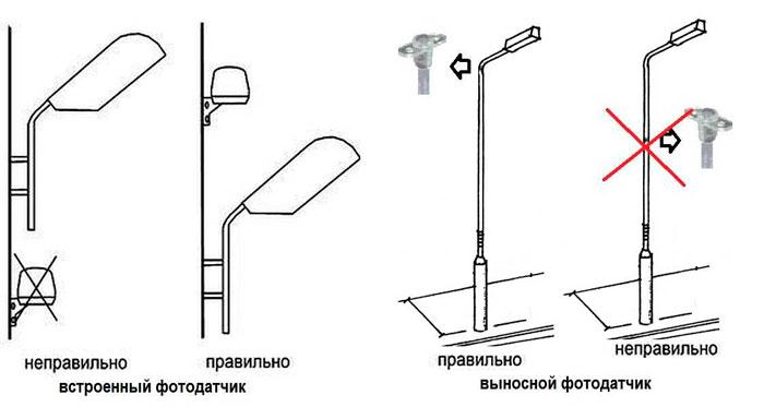 где можно и нельзя устанавливать фотореле и датчик света
