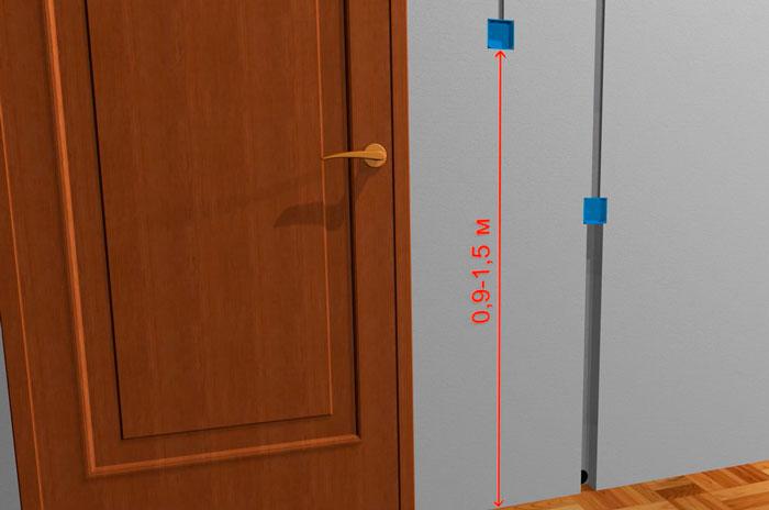 высота установки выключателя от уровня пола