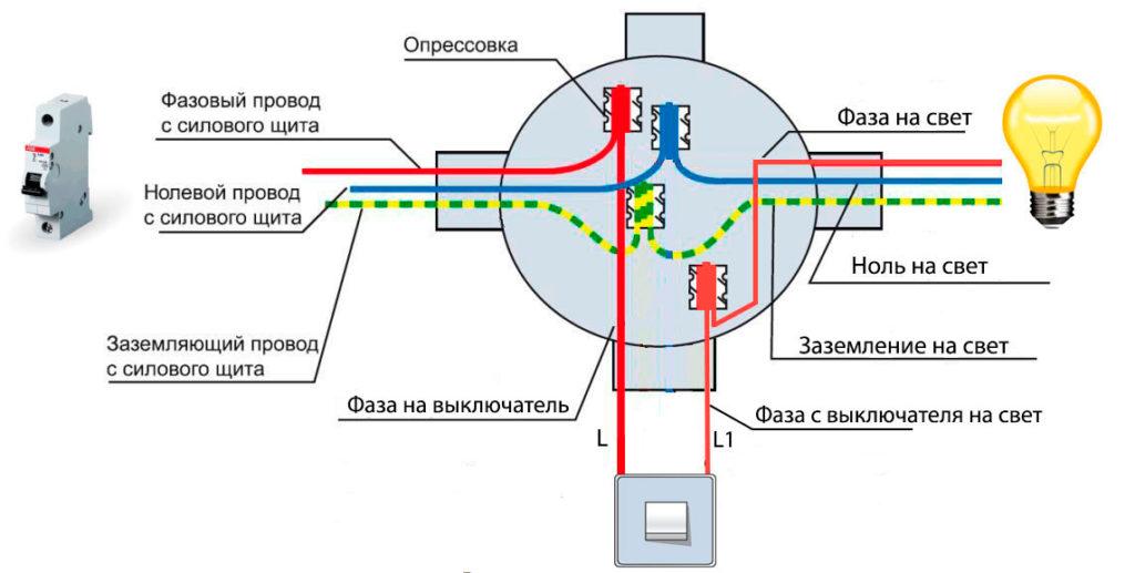 схема подключения одноклавишного выключателя света в распредкоробке