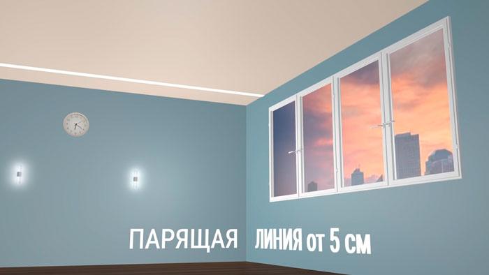 парящая линия от стены потолка