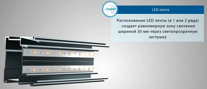 профиль flexy для световых линий