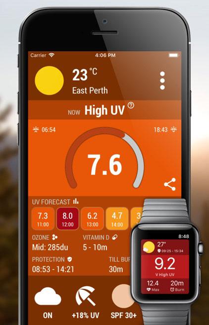 прогноз погоды с индексом UV уф радиация