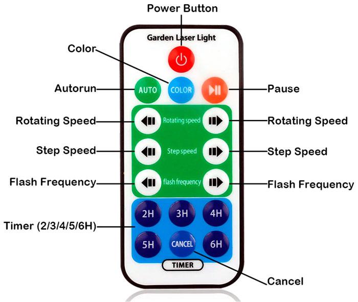 пульт дистанционного управления для лазерного новогоднего проектора