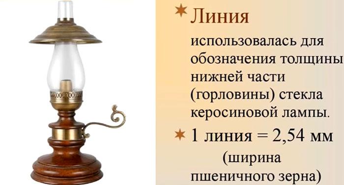 единица измерения керосиновой лампы линия