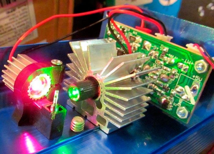 лазерный луч в новогоднем проекторе