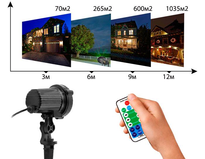 на сколько метров нужно удалять лазерный проектор от фасада чтобы осветить весь дом