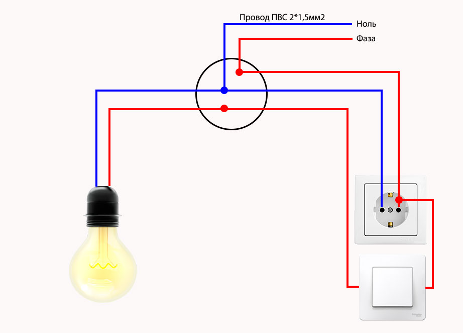 схема подключения временного освещения и электроснабжения на объекте